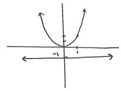 Eureka Math Algebra 2 Module 1 End of Module Assessment Answer Key 15