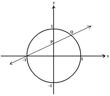 Eureka Math Algebra 2 Module 1 End of Module Assessment Answer Key 8