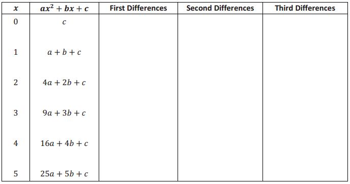 Eureka Math Algebra 2 Module 1 Lesson 1 Examle Answer Key 2