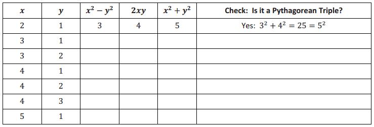 Eureka Math Algebra 2 Module 1 Lesson 10 Problem Set Answer Key 6