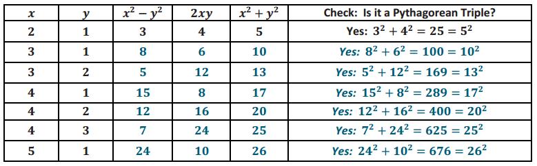 Eureka Math Algebra 2 Module 1 Lesson 10 Problem Set Answer Key 7