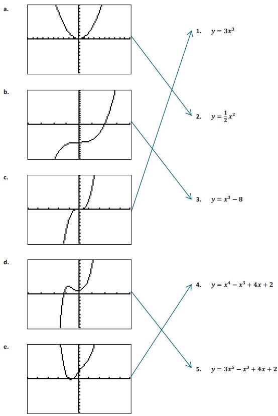 Eureka Math Algebra 2 Module 1 Lesson 15 Exit Ticket Answer Key 14