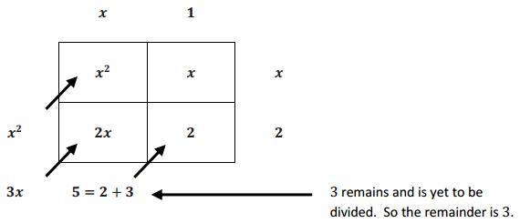 Eureka Math Algebra 2 Module 1 Lesson 18 Example Answer Key 6