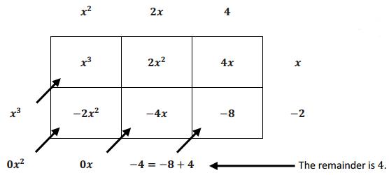 Eureka Math Algebra 2 Module 1 Lesson 18 Example Answer Key 9