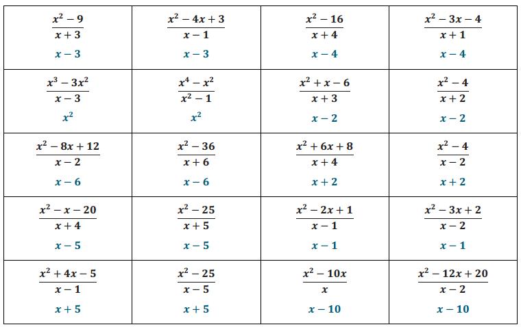 Eureka Math Algebra 2 Module 1 Lesson 18 Mental Math Exercise Answer Key 12