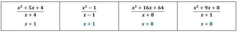 Eureka Math Algebra 2 Module 1 Lesson 18 Mental Math Exercise Answer Key 13