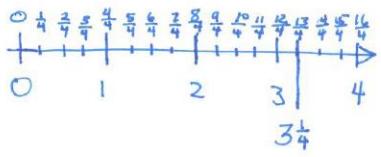 Eureka Math Algebra 2 Module 1 Lesson 18 Opening Exercise Answer Key 1