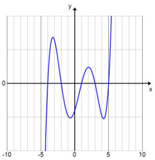 Eureka Math Algebra 2 Module 1 Lesson 19 Exercise Answer Key 5