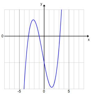 Eureka Math Algebra 2 Module 1 Lesson 19 Exit Ticket Answer Key 10