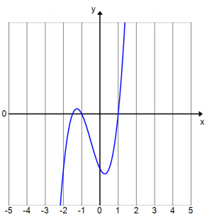 Eureka Math Algebra 2 Module 1 Lesson 19 Problem Set Answer Key 8