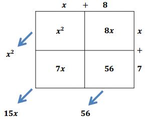Eureka Math Algebra 2 Module 1 Lesson 2 Example Answer Key 2