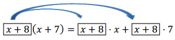 Eureka Math Algebra 2 Module 1 Lesson 2 Example Answer Key 4
