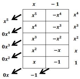Eureka Math Algebra 2 Module 1 Lesson 2 Example Answer Key 5