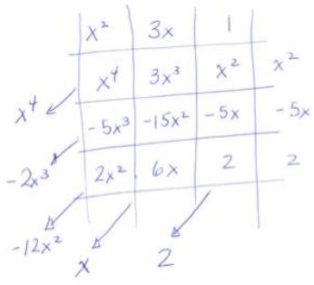 Eureka Math Algebra 2 Module 1 Lesson 2 Exercise Answer Key 6