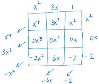 Eureka Math Algebra 2 Module 1 Lesson 2 Exercise Answer Key 7