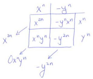 Eureka Math Algebra 2 Module 1 Lesson 2 Exercise Answer Key 8