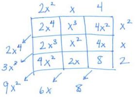 Eureka Math Algebra 2 Module 1 Lesson 2 Problem Set Answer Key 14
