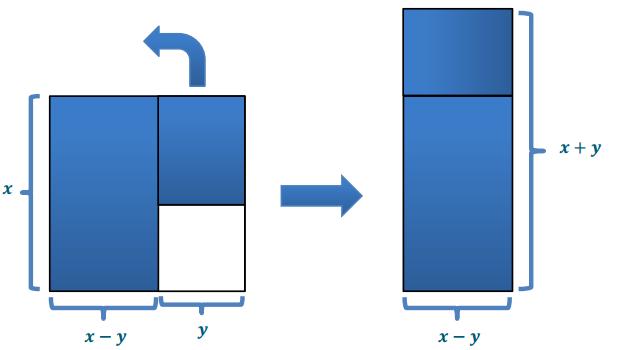 Eureka Math Algebra 2 Module 1 Lesson 2 Problem Set Answer Key 16