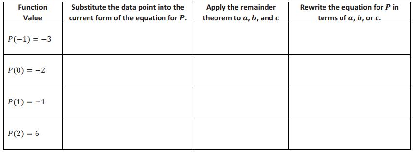 Eureka Math Algebra 2 Module 1 Lesson 20 Example Answer Key 5