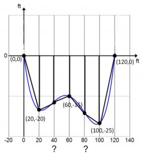 Eureka Math Algebra 2 Module 1 Lesson 20 Mathematical Model Exercise Answer Key 3
