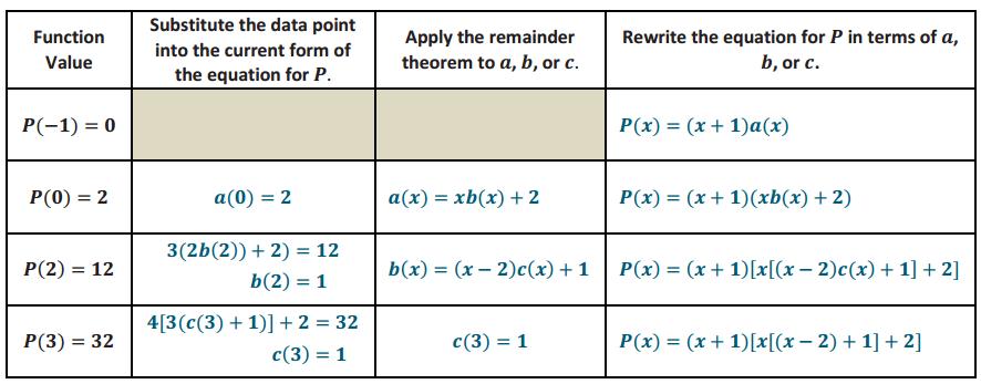 Eureka Math Algebra 2 Module 1 Lesson 20 Problem Set Answer Key 8
