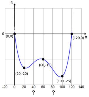 Eureka Math Algebra 2 Module 1 Lesson 21 Mathematical Modeling Exercise Answer Key 2