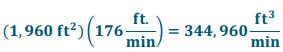 Eureka Math Algebra 2 Module 1 Lesson 21 Mathematical Modeling Exercise Answer Key 5
