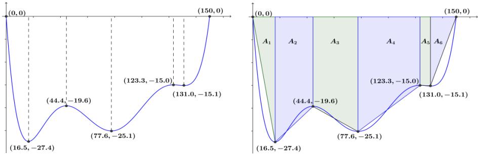 Eureka Math Algebra 2 Module 1 Lesson 21 Problem Set Answer Key 8
