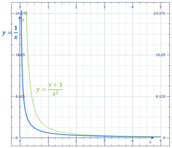 Eureka Math Algebra 2 Module 1 Lesson 23 Exit Ticket Answer Key 10