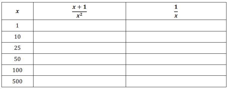 Eureka Math Algebra 2 Module 1 Lesson 23 Exit Ticket Answer Key 8