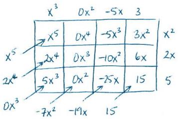 Eureka Math Algebra 2 Module 1 Lesson 3 Exit Ticket Answer Key 10