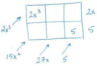 Eureka Math Algebra 2 Module 1 Lesson 3 Exploratory Challenge Answer Key 3