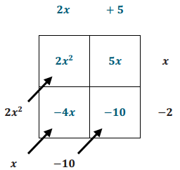 Eureka Math Algebra 2 Module 1 Lesson 3 Exploratory Challenge Answer Key 8