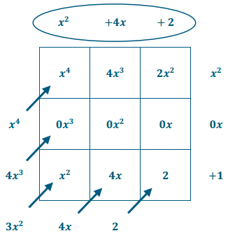Eureka Math Algebra 2 Module 1 Lesson 3 Exploratory Challenge Answer Key 9