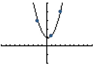 Eureka Math Algebra 2 Module 1 Lesson 30 Exercise Answer Key 4