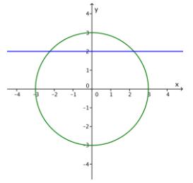 Eureka Math Algebra 2 Module 1 Lesson 31 Exercise Answer Key 1