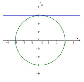 Eureka Math Algebra 2 Module 1 Lesson 31 Exercise Answer Key 2