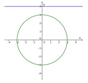 Eureka Math Algebra 2 Module 1 Lesson 31 Exercise Answer Key 3