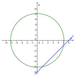 Eureka Math Algebra 2 Module 1 Lesson 31 Exercise Answer Key 4