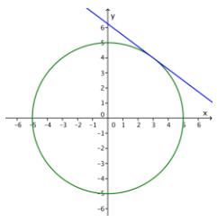 Eureka Math Algebra 2 Module 1 Lesson 31 Exercise Answer Key 6
