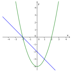 Eureka Math Algebra 2 Module 1 Lesson 31 Exercise Answer Key 8