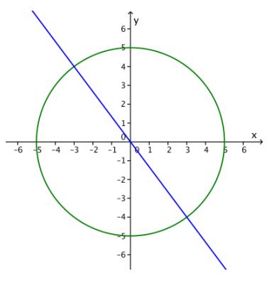 Eureka Math Algebra 2 Module 1 Lesson 31 Exit Ticket Answer Key 17