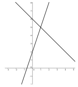 Eureka Math Algebra 2 Module 1 Lesson 31 Exploratory Challenge Answer Key 18