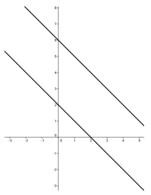 Eureka Math Algebra 2 Module 1 Lesson 31 Exploratory Challenge Answer Key 19