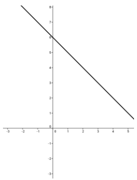 Eureka Math Algebra 2 Module 1 Lesson 31 Exploratory Challenge Answer Key 20