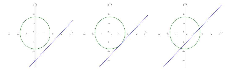 Eureka Math Algebra 2 Module 1 Lesson 31 Exploratory Challenge Answer Key 21
