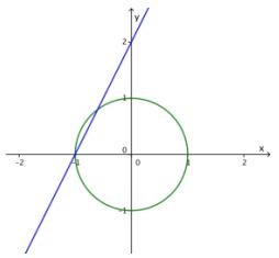 Eureka Math Algebra 2 Module 1 Lesson 31 Exploratory Challenge Answer Key 23