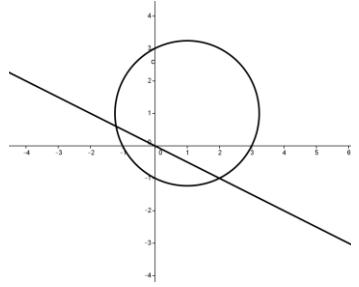 Eureka Math Algebra 2 Module 1 Lesson 31 Problem Set Answer Key 10