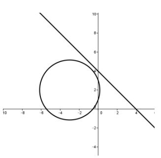 Eureka Math Algebra 2 Module 1 Lesson 31 Problem Set Answer Key 11
