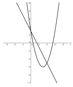 Eureka Math Algebra 2 Module 1 Lesson 31 Problem Set Answer Key 12